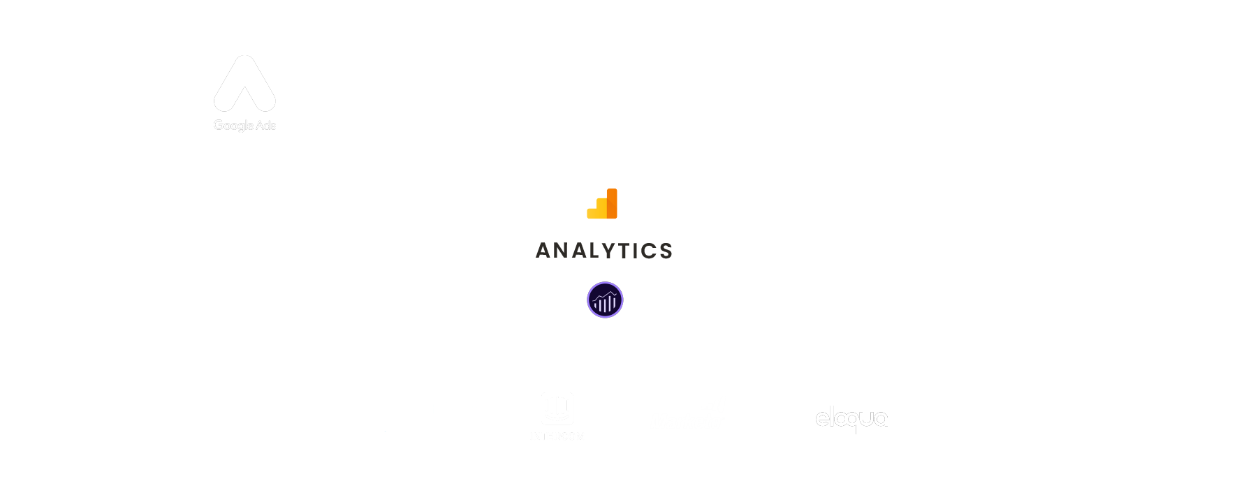 Bancroft Analytics has proven expertise working with the following platforms - Google Analytics, Adobe Analytics, Adobe Marketing Cloud, Salesforce, Google Big Query, Oracle Eloqua, Marketo, Marin Software, Foresee, Bing, Hotjar, ObservePoint, Intercom, Salesforce Pardot, Clicktale, Qualtrics, Google Ads as shown in this hub and spoke model.